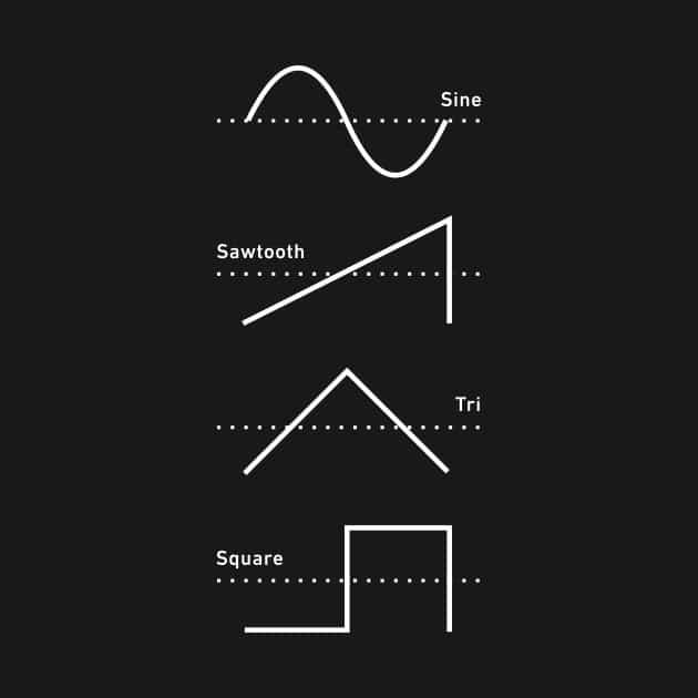 Les formes d'ondes d'un synthé