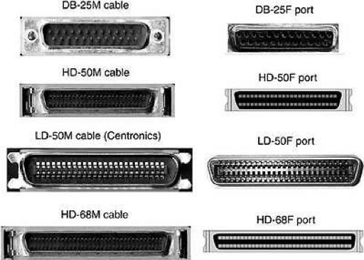 les prises SCSI