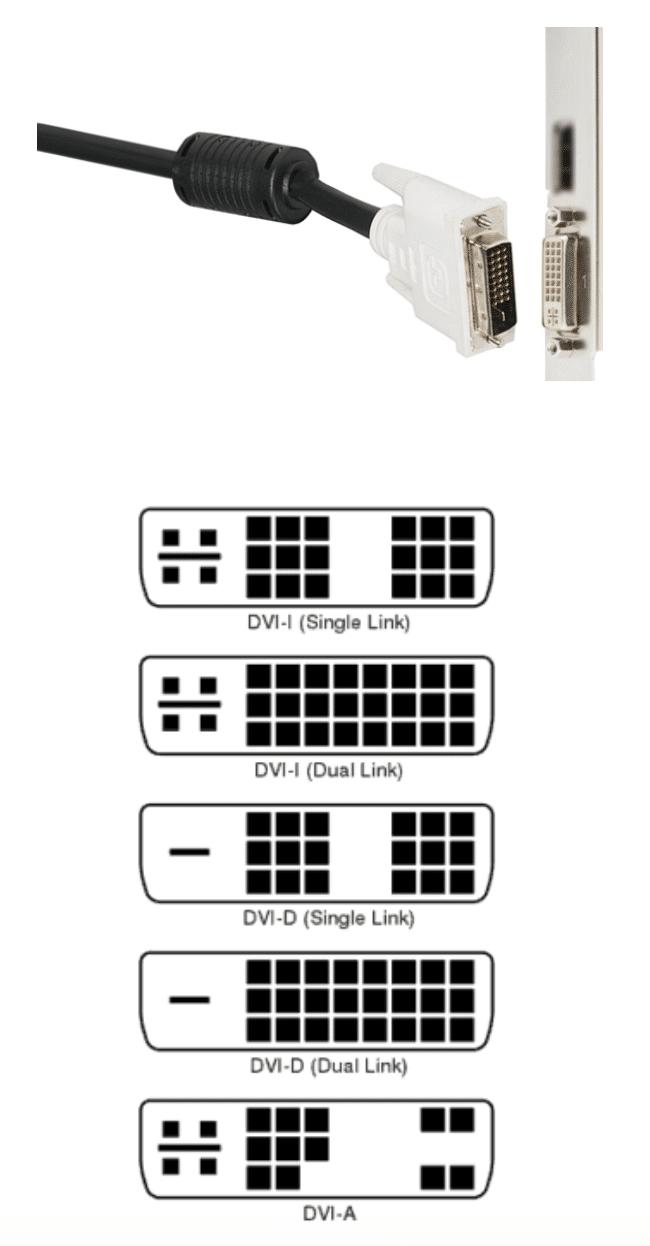 Connexion DVI