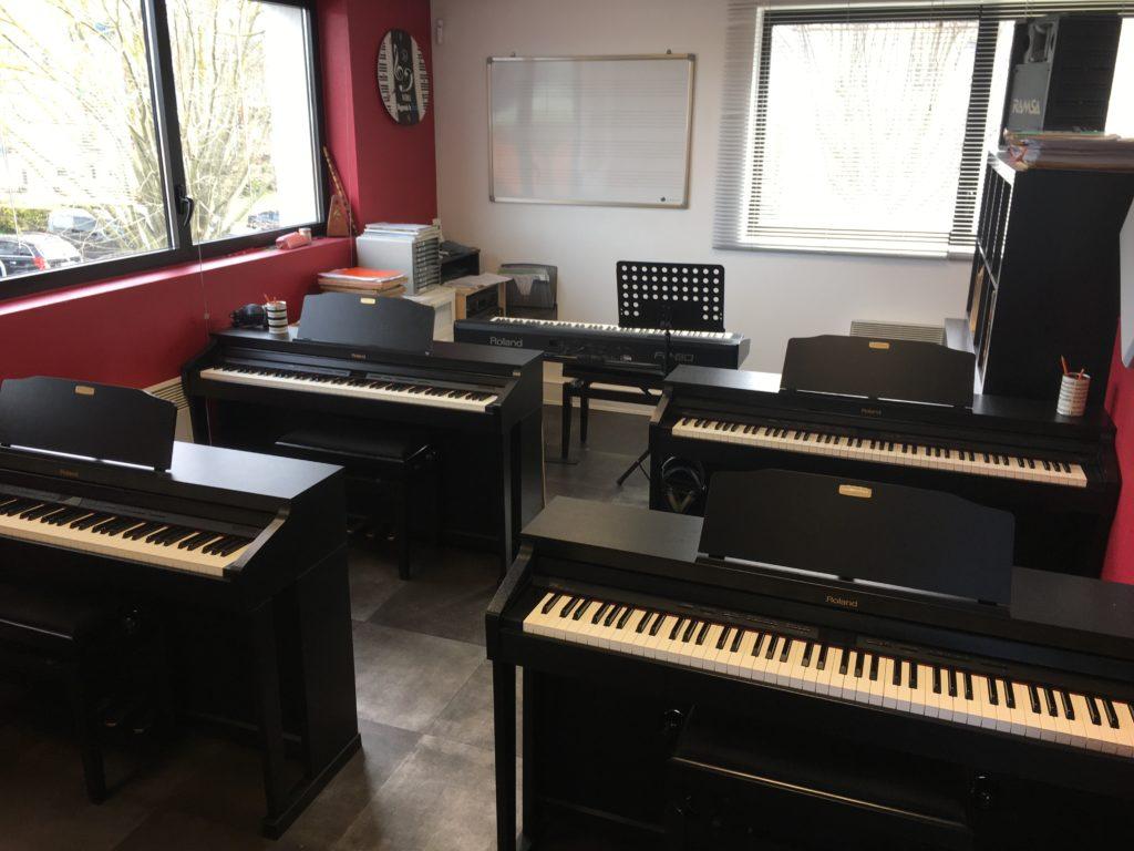 La partie Apprentissage du piano