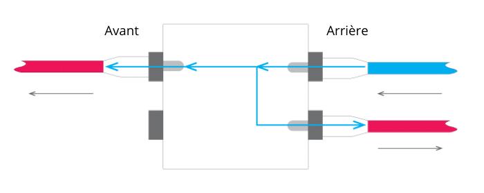 Patchbay schéma du mode Half  Normal