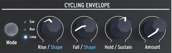 Cycling enveloppe de l'Arturia Microfreak