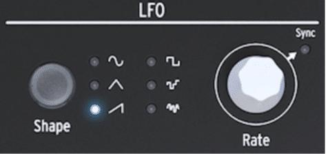 Les réglages du LFO de l'Arturia Microfreak