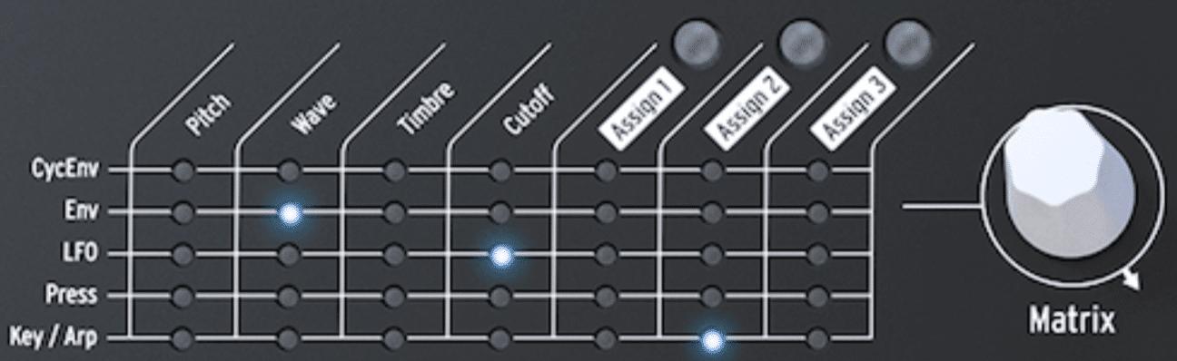 La matrice de modulation du Microfreak d'Arturia