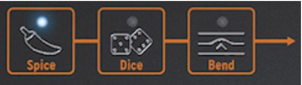 Les boutons Spice Dice Bend Arturia Microfreak