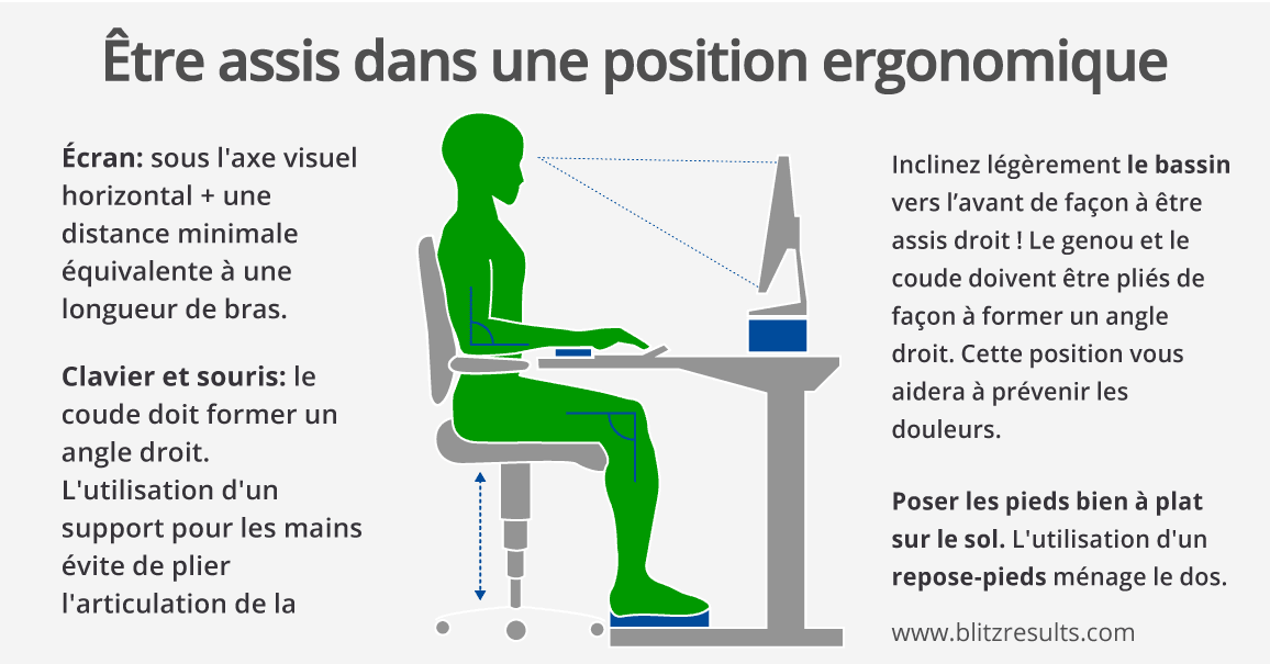 illustration pour une position ergonomique à son bureau