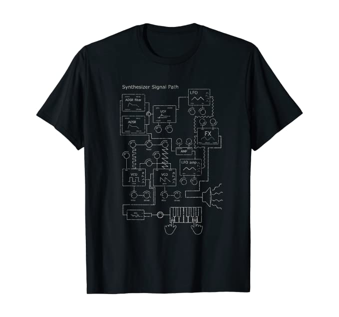Tee-shirt Synth Path synthesizer