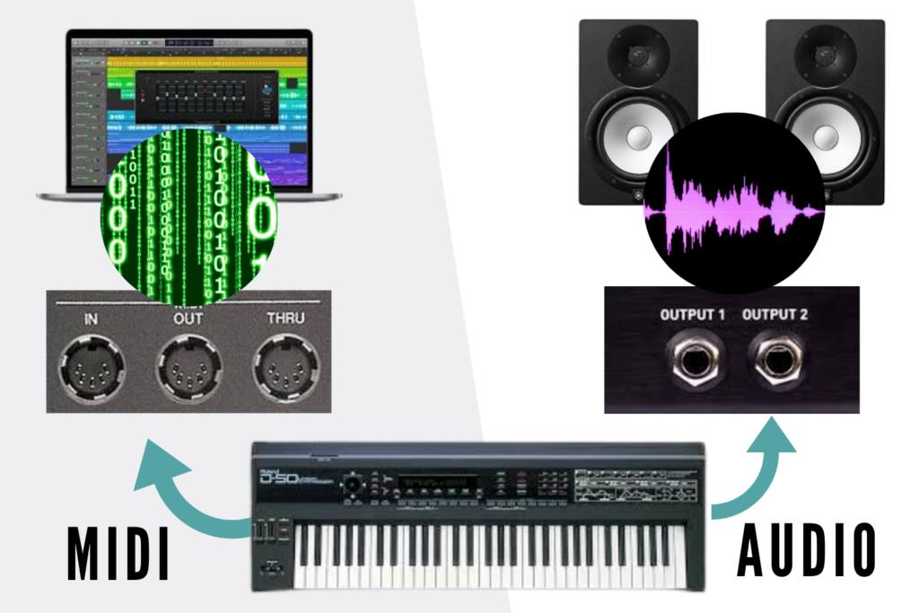 Différence entre MIDI et AUDIO