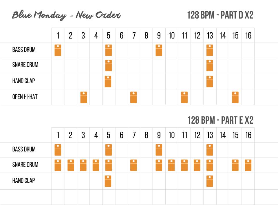 New Order - Blue Monday - drum pattern D et E
